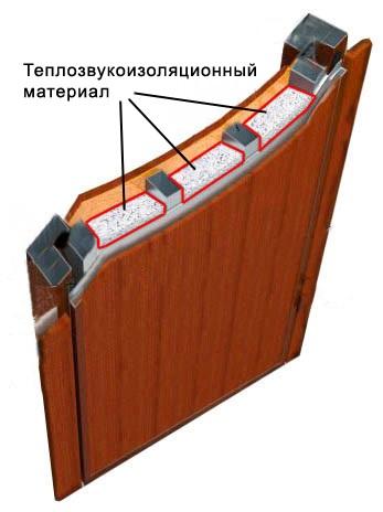 класс звукоизоляции для наружной металлической двери
